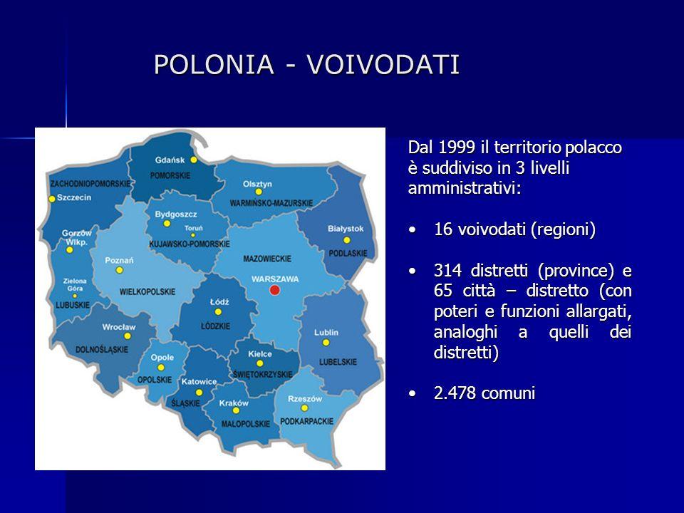 POLONIA - VOIVODATI POLONIA - VOIVODATI Dal 1999 il territorio polacco è suddiviso in 3 livelli amministrativi: 16 voivodati (regioni)16 voivodati (re
