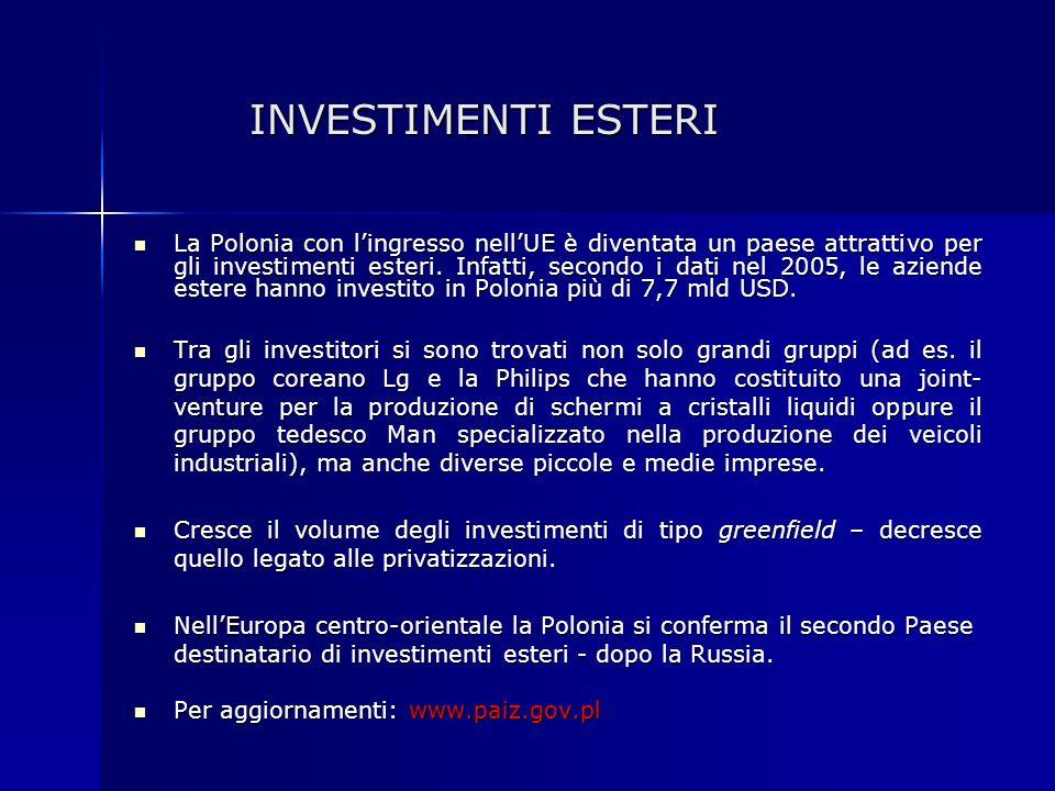 INVESTIMENTI ESTERI INVESTIMENTI ESTERI La Polonia con lingresso nellUE è diventata un paese attrattivo per gli investimenti esteri. Infatti, secondo