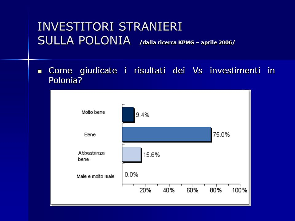 INVESTITORI STRANIERI SULLA POLONIA /dalla ricerca KPMG – aprile 2006/ Come giudicate i risultati dei Vs investimenti in Polonia? Come giudicate i ris