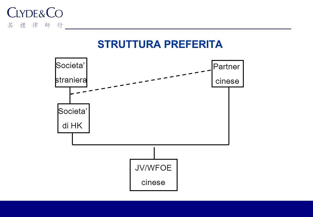 EQUITY JOINT VENTURE Due elementi principali: Capitale Registrato e Investimento Totale Proporzione: Capitale Registrato Investimento totale: meno di USD 3M.: 70% dell investimento totale Tra USD 3M.