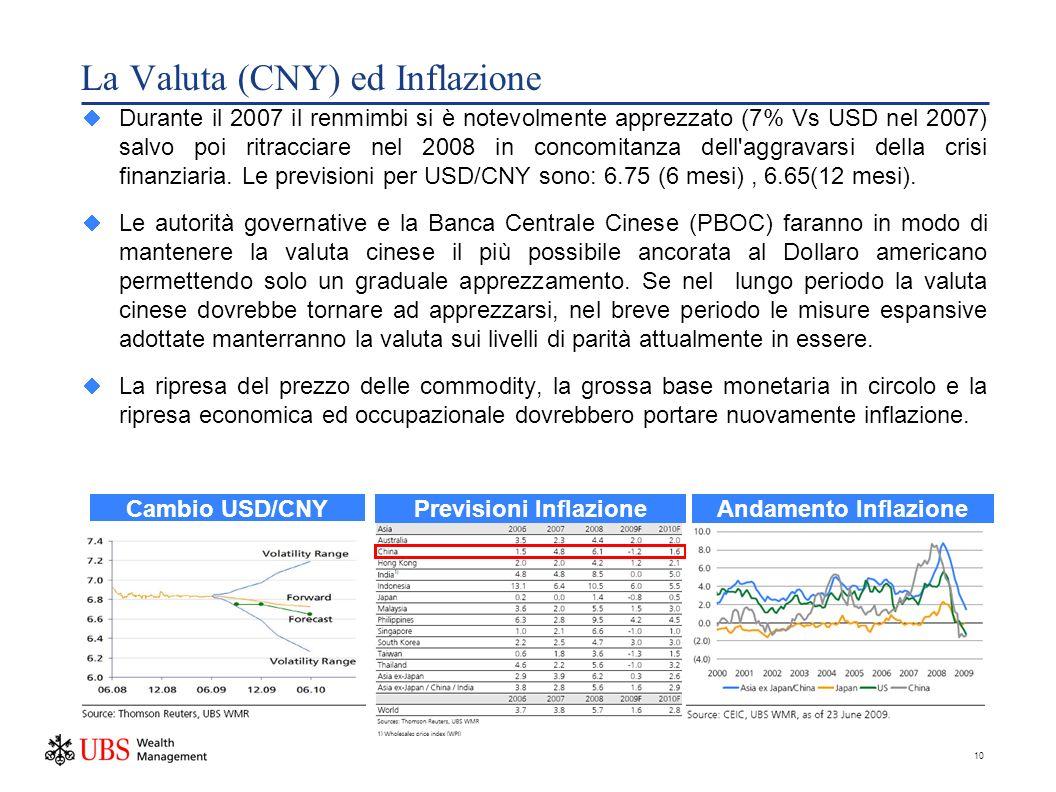 10 La Valuta (CNY) ed Inflazione Durante il 2007 il renmimbi si è notevolmente apprezzato (7% Vs USD nel 2007) salvo poi ritracciare nel 2008 in concomitanza dell aggravarsi della crisi finanziaria.