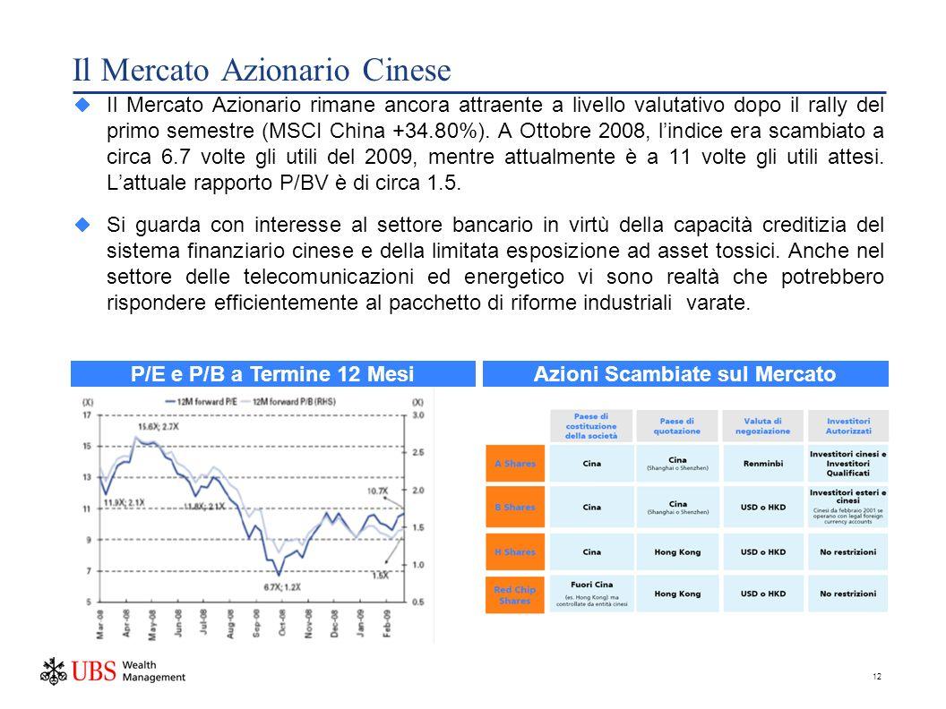 12 Il Mercato Azionario Cinese Il Mercato Azionario rimane ancora attraente a livello valutativo dopo il rally del primo semestre (MSCI China +34.80%).