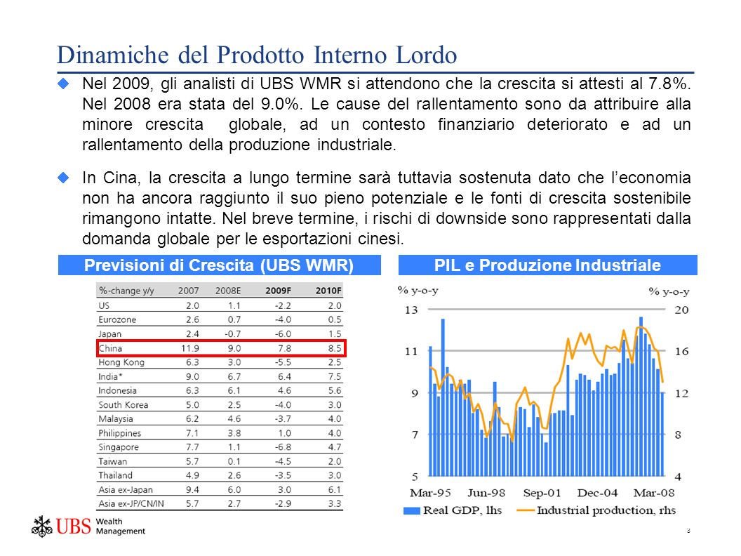 3 Dinamiche del Prodotto Interno Lordo Nel 2009, gli analisti di UBS WMR si attendono che la crescita si attesti al 7.8%.
