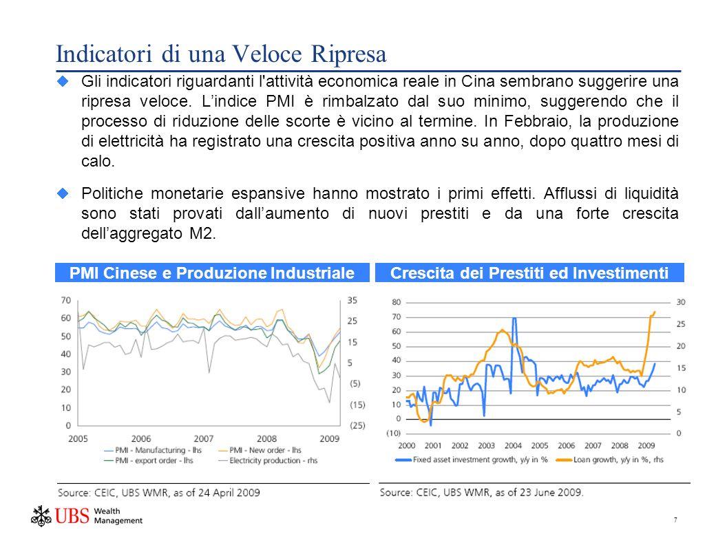 7 Indicatori di una Veloce Ripresa Gli indicatori riguardanti l attività economica reale in Cina sembrano suggerire una ripresa veloce.