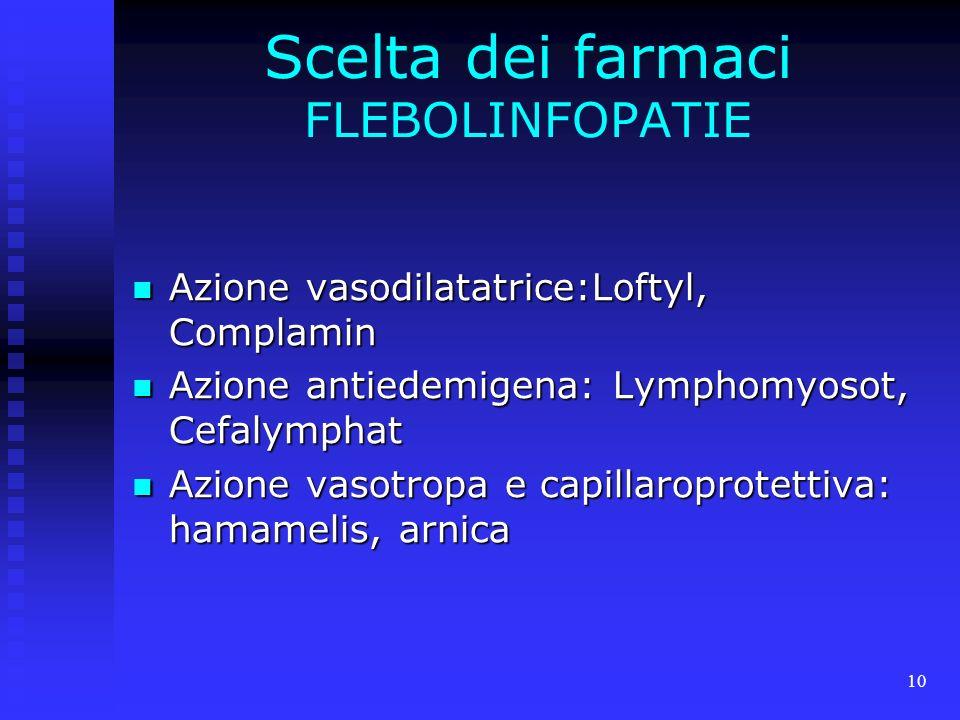 10 Scelta dei farmaci FLEBOLINFOPATIE Azione vasodilatatrice:Loftyl, Complamin Azione vasodilatatrice:Loftyl, Complamin Azione antiedemigena: Lymphomyosot, Cefalymphat Azione antiedemigena: Lymphomyosot, Cefalymphat Azione vasotropa e capillaroprotettiva: hamamelis, arnica Azione vasotropa e capillaroprotettiva: hamamelis, arnica