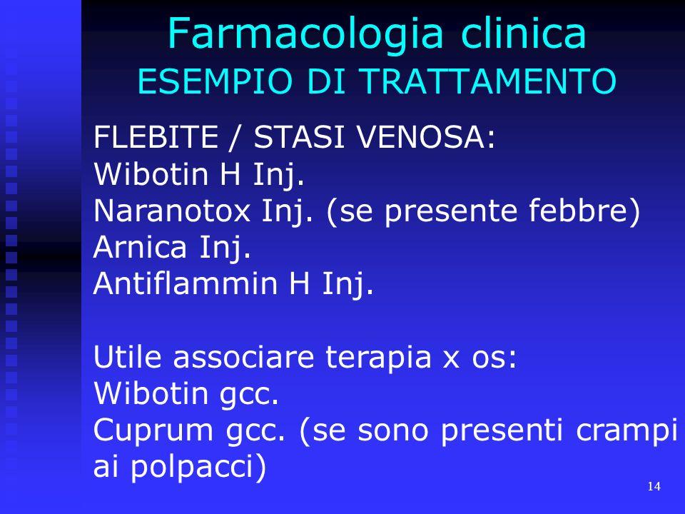 14 Farmacologia clinica ESEMPIO DI TRATTAMENTO FLEBITE / STASI VENOSA: Wibotin H Inj.