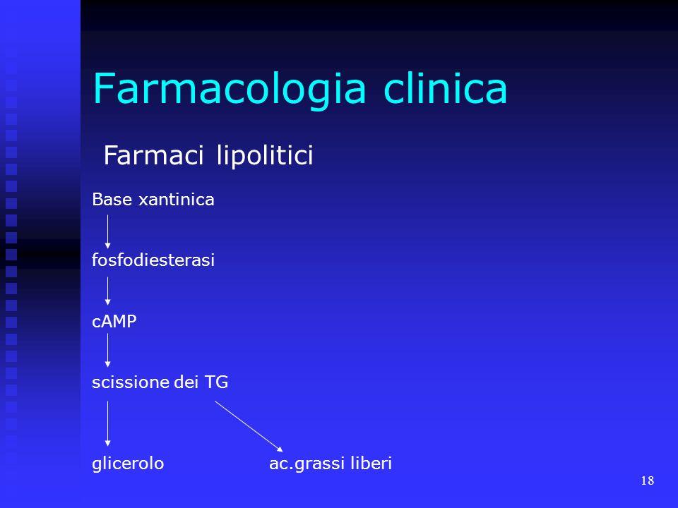 18 Farmacologia clinica Farmaci lipolitici Base xantinica fosfodiesterasi cAMP scissione dei TG glicerolo ac.grassi liberi