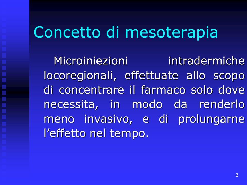 2 Concetto di mesoterapia Microiniezioni intradermiche locoregionali, effettuate allo scopo di concentrare il farmaco solo dove necessita, in modo da renderlo meno invasivo, e di prolungarne leffetto nel tempo.