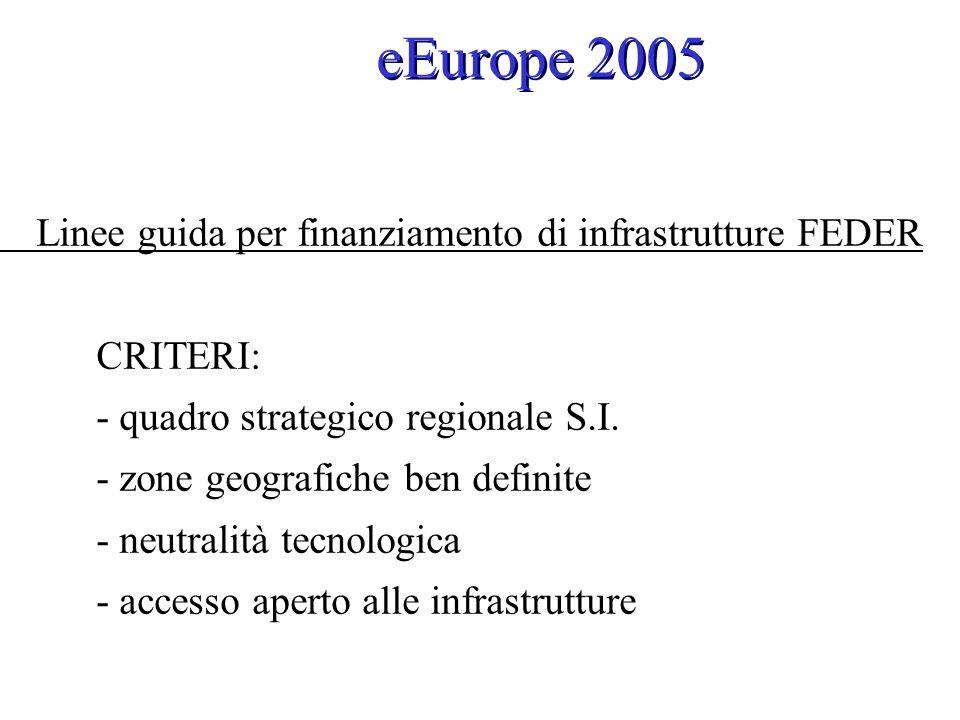 eEurope 2005 Linee guida per finanziamento di infrastrutture FEDER CRITERI: - quadro strategico regionale S.I. - zone geografiche ben definite - neutr