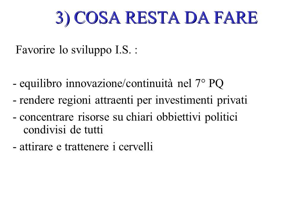 3) COSA RESTA DA FARE Favorire lo sviluppo I.S. : - equilibro innovazione/continuità nel 7° PQ - rendere regioni attraenti per investimenti privati -