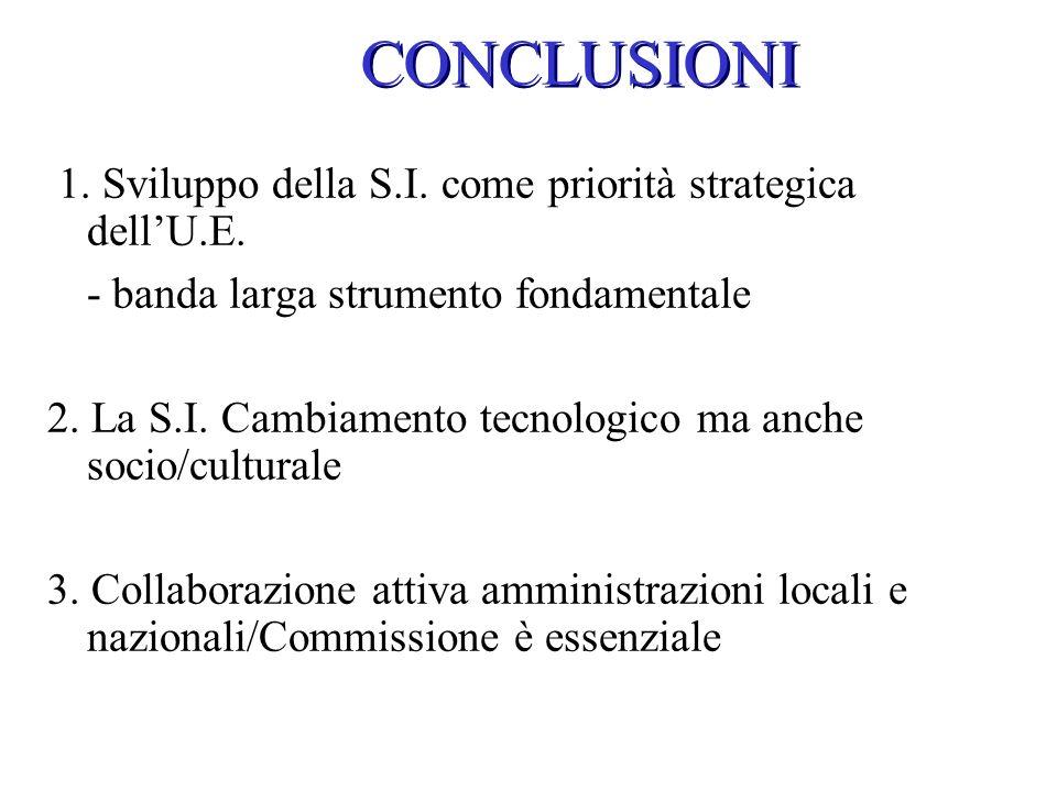 CONCLUSIONI 1. Sviluppo della S.I. come priorità strategica dellU.E. - banda larga strumento fondamentale 2. La S.I. Cambiamento tecnologico ma anche