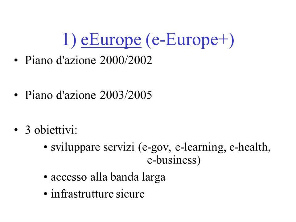 1) eEurope (e-Europe+) Piano d'azione 2000/2002 Piano d'azione 2003/2005 3 obiettivi: sviluppare servizi (e-gov, e-learning, e-health, e-business) acc