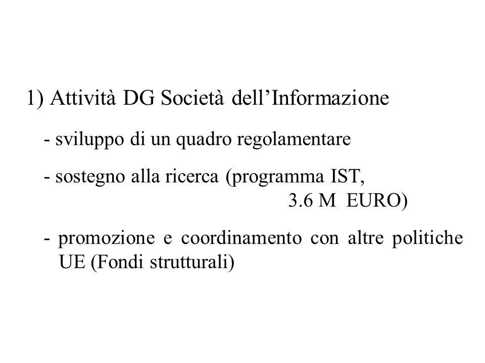 1) Attività DG Società dellInformazione - sviluppo di un quadro regolamentare - sostegno alla ricerca (programma IST, 3.6 M EURO) - promozione e coord