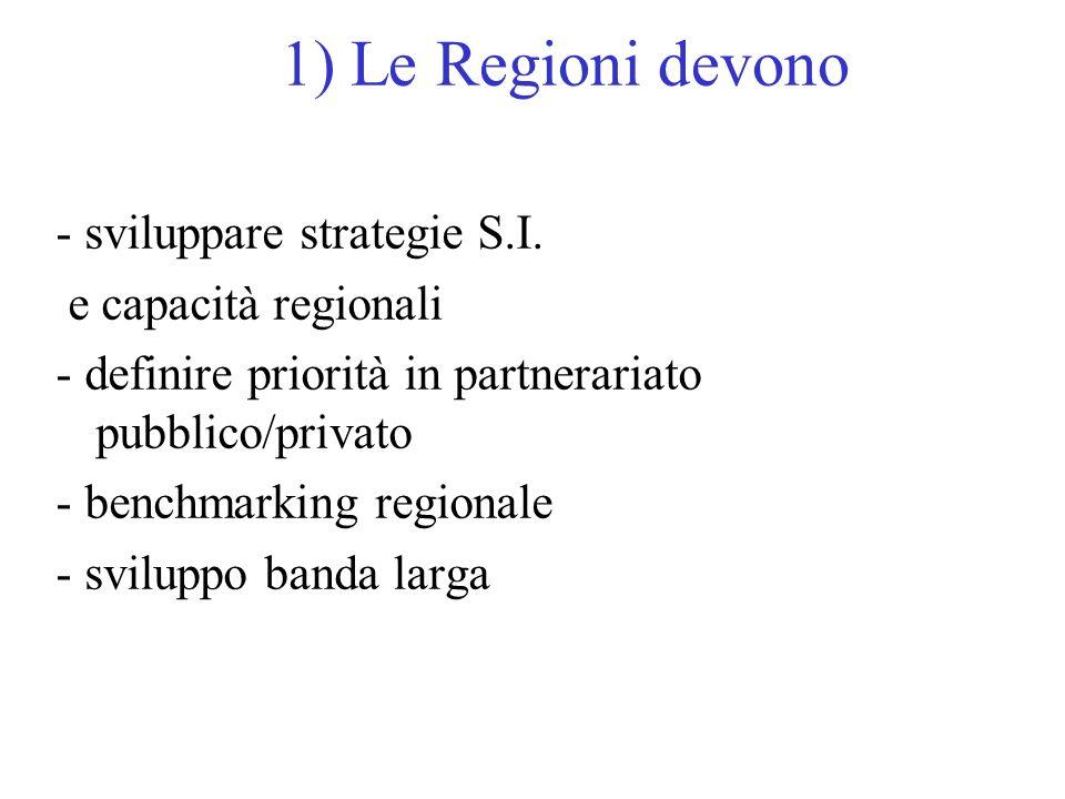1) Le Regioni devono - sviluppare strategie S.I. e capacità regionali - definire priorità in partnerariato pubblico/privato - benchmarking regionale -