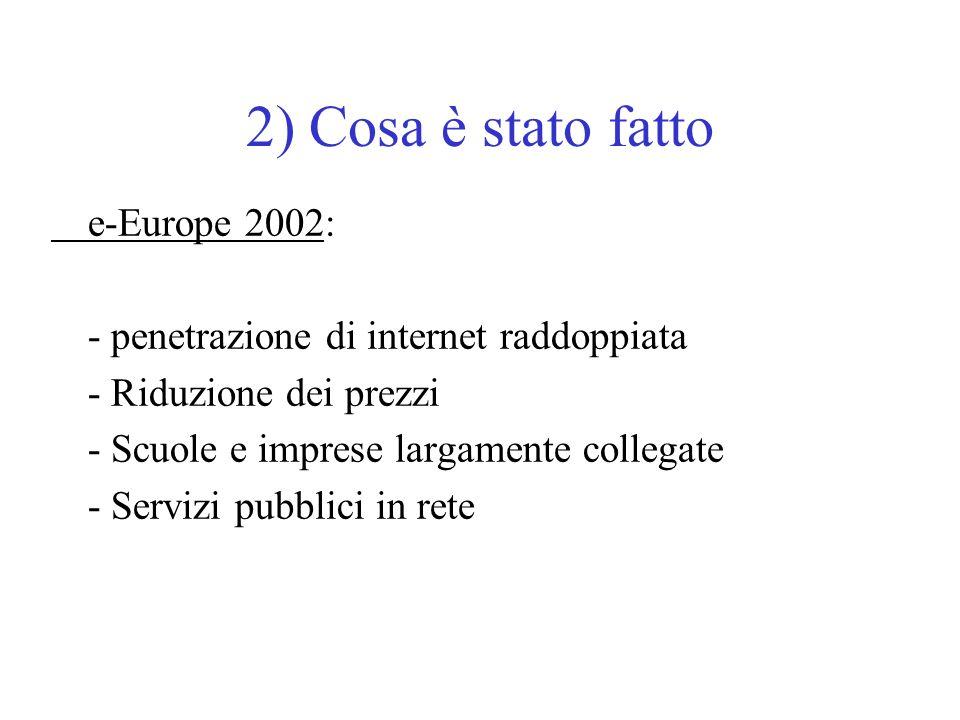 2) Cosa è stato fatto e-Europe 2002: - penetrazione di internet raddoppiata - Riduzione dei prezzi - Scuole e imprese largamente collegate - Servizi p