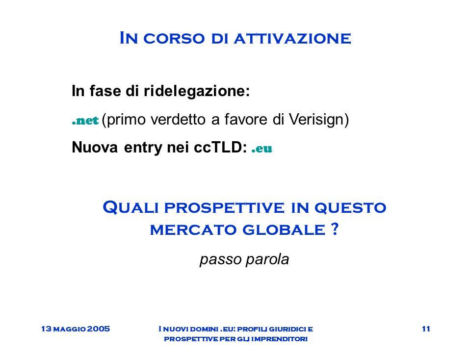 13 maggio 2005I nuovi domini.eu: profili giuridici e prospettive per gli imprenditori 11 In corso di attivazione In fase di ridelegazione:.net (primo verdetto a favore di Verisign) Nuova entry nei ccTLD:.eu Quali prospettive in questo mercato globale .