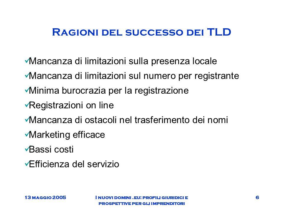13 maggio 2005I nuovi domini.eu: profili giuridici e prospettive per gli imprenditori 6 Ragioni del successo dei TLD Mancanza di limitazioni sulla pre