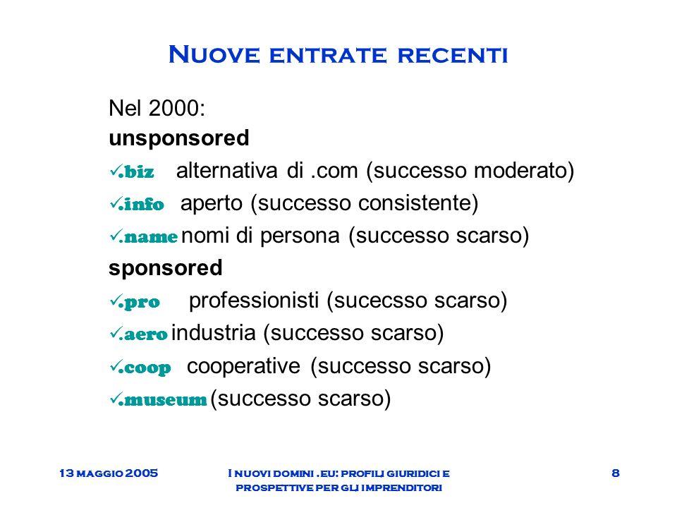13 maggio 2005I nuovi domini.eu: profili giuridici e prospettive per gli imprenditori 8 Nuove entrate recenti Nel 2000: unsponsored.biz alternativa di.com (successo moderato).info aperto (successo consistente).