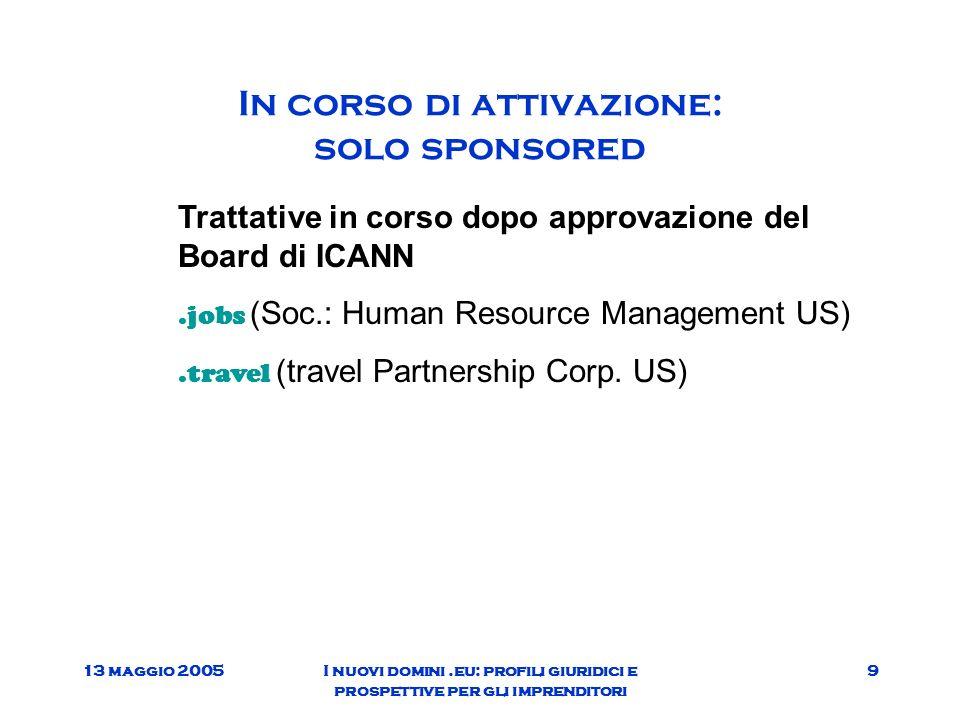 13 maggio 2005I nuovi domini.eu: profili giuridici e prospettive per gli imprenditori 10 In corso di attivazione: solo sponsored Non ancora approvati dal Board.asia (DotAsia organization) Hong Kong.cat (Catalogna).mail (Anti spam community) UK.