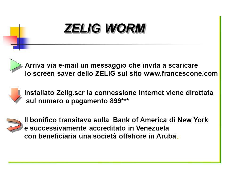 ZELIG WORM Installato Zelig.scr la connessione internet viene dirottata sul numero a pagamento 899*** Il bonifico transitava sulla Bank of America di
