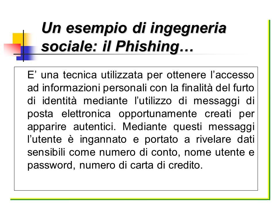 E una tecnica utilizzata per ottenere laccesso ad informazioni personali con la finalità del furto di identità mediante lutilizzo di messaggi di posta