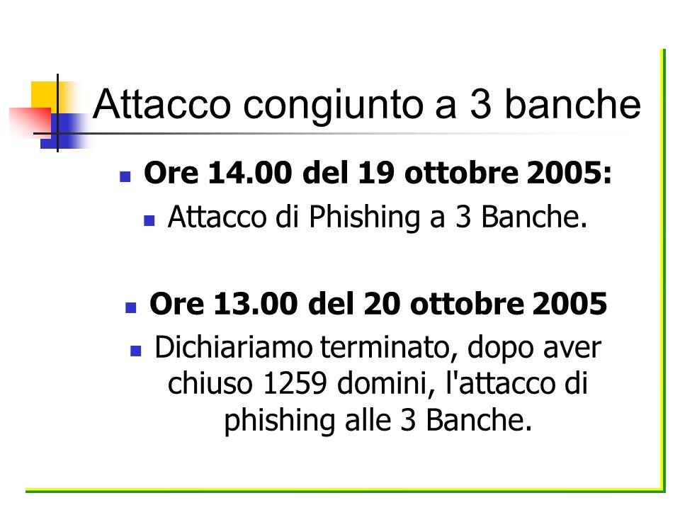Attacco congiunto a 3 banche Ore 14.00 del 19 ottobre 2005: Attacco di Phishing a 3 Banche. Ore 13.00 del 20 ottobre 2005 Dichiariamo terminato, dopo