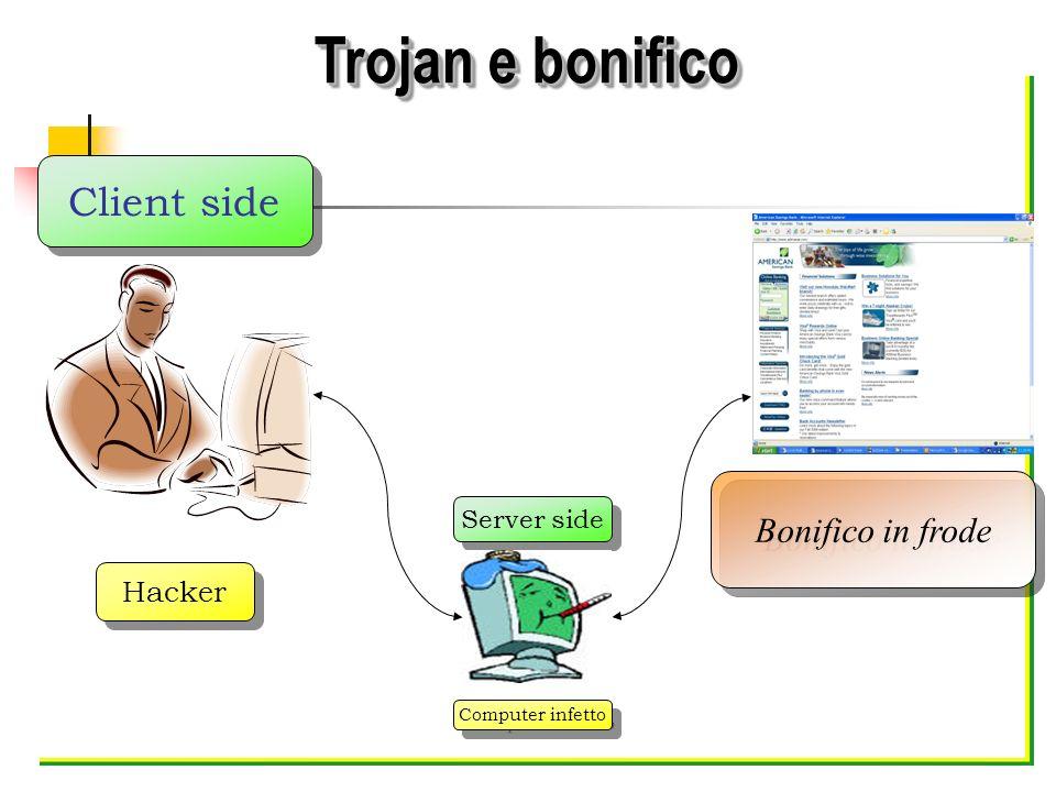 Client side Hacker Server side Computer infetto Trojan e bonifico Bonifico in frode