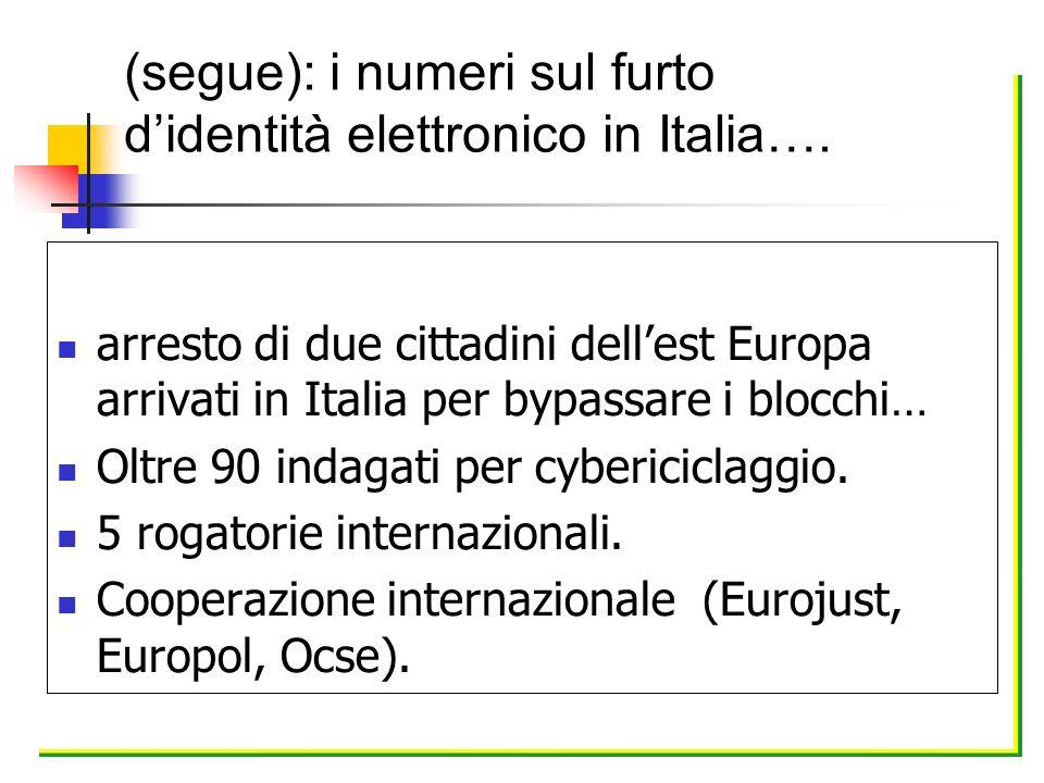 arresto di due cittadini dellest Europa arrivati in Italia per bypassare i blocchi… Oltre 90 indagati per cybericiclaggio. 5 rogatorie internazionali.