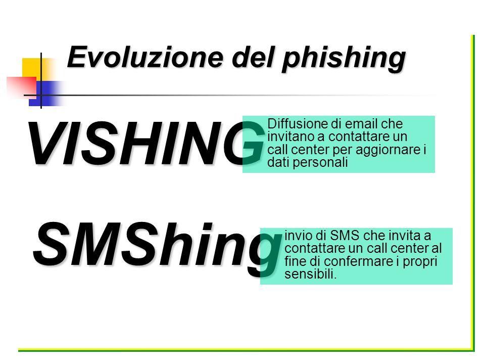 Evoluzione del phishing VISHING SMShing Diffusione di email che invitano a contattare un call center per aggiornare i dati personali invio di SMS che