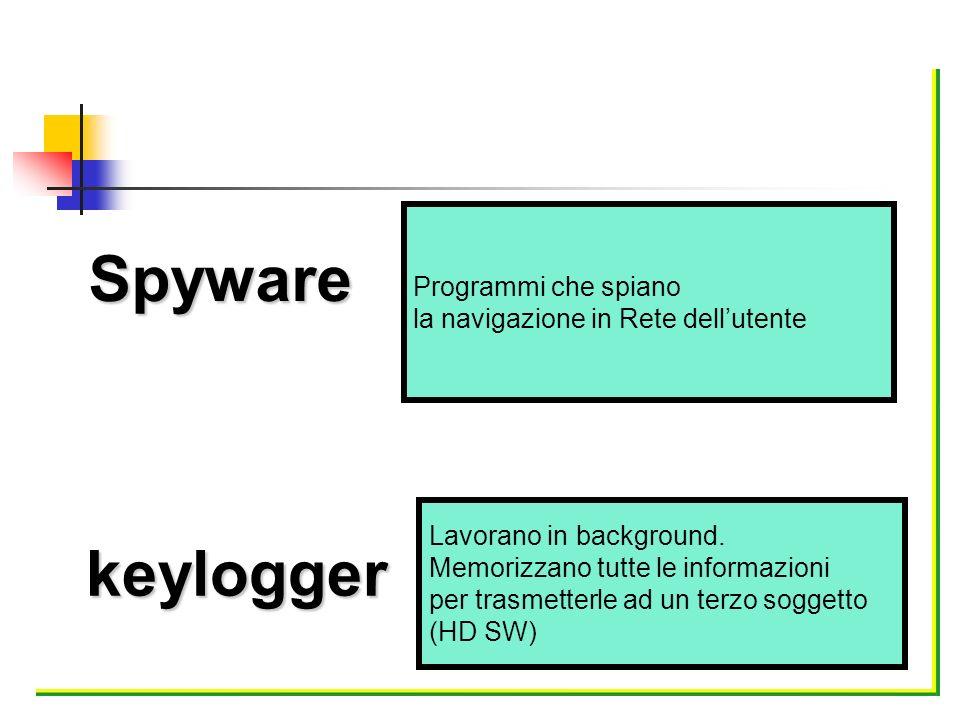 Spyware keylogger Programmi che spiano la navigazione in Rete dellutente Lavorano in background. Memorizzano tutte le informazioni per trasmetterle ad