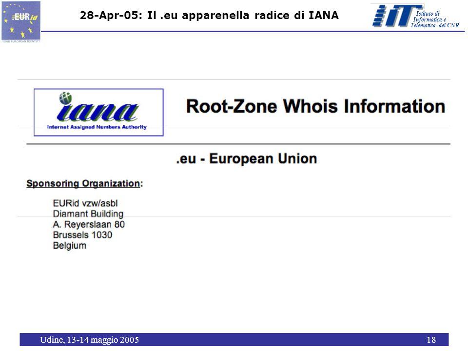 Istituto di Telematica del CNR Informatica e Udine, 13-14 maggio 200518 28-Apr-05: Il.eu apparenella radice di IANA