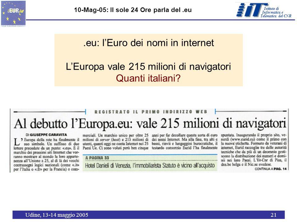 Istituto di Telematica del CNR Informatica e Udine, 13-14 maggio 200521 10-Mag-05: Il sole 24 Ore parla del.eu.eu: lEuro dei nomi in internet LEuropa vale 215 milioni di navigatori Quanti italiani