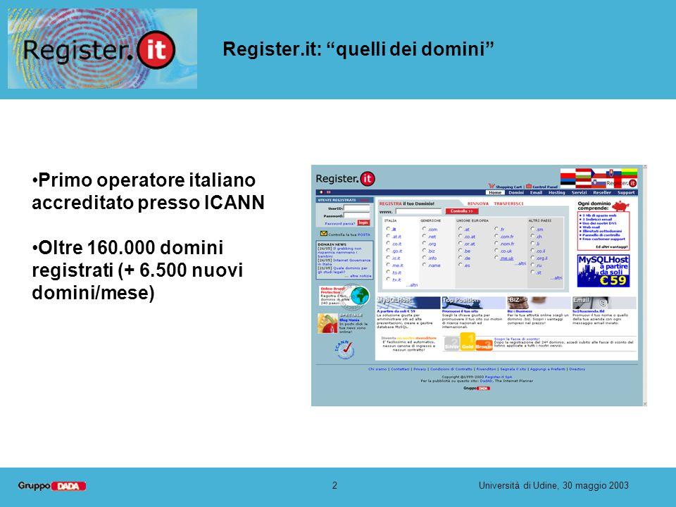 2Università di Udine, 30 maggio 2003 Register.it: quelli dei domini Primo operatore italiano accreditato presso ICANN Oltre 160.000 domini registrati