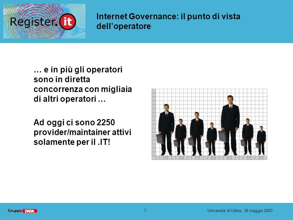 7Università di Udine, 30 maggio 2003 Internet Governance: il punto di vista delloperatore … e in più gli operatori sono in diretta concorrenza con migliaia di altri operatori … Ad oggi ci sono 2250 provider/maintainer attivi solamente per il.IT!