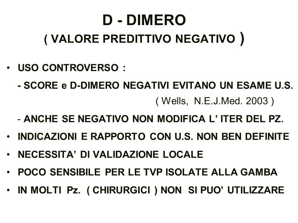 D - DIMERO ( VALORE PREDITTIVO NEGATIVO ) USO CONTROVERSO : - SCORE e D-DIMERO NEGATIVI EVITANO UN ESAME U.S. ( Wells, N.E.J.Med. 2003 ) - ANCHE SE NE