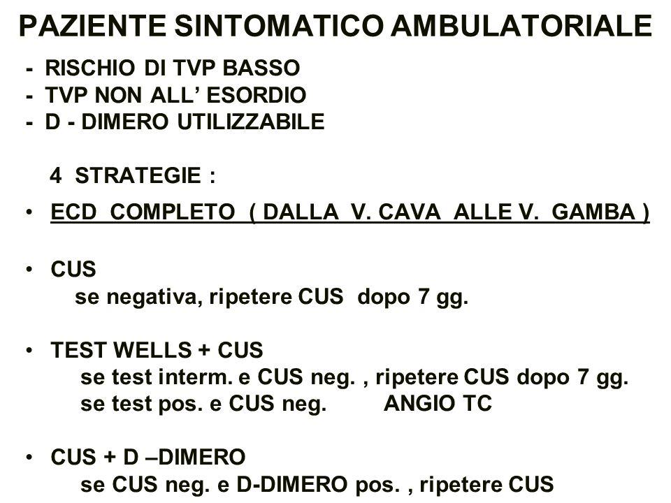 PAZIENTE SINTOMATICO AMBULATORIALE - RISCHIO DI TVP BASSO - TVP NON ALL ESORDIO - D - DIMERO UTILIZZABILE 4 STRATEGIE : ECD COMPLETO ( DALLA V. CAVA A
