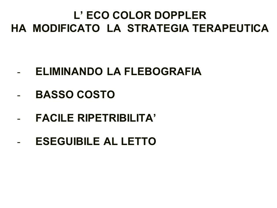 L ECO COLOR DOPPLER HA MODIFICATO LA STRATEGIA TERAPEUTICA - ELIMINANDO LA FLEBOGRAFIA - BASSO COSTO - FACILE RIPETRIBILITA - ESEGUIBILE AL LETTO