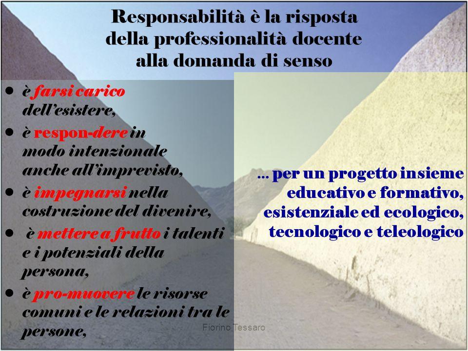 Fiorino Tessaro Responsabilità è la risposta della professionalità docente alla domanda di senso è farsi carico dellesistere, è respon-dere in modo in