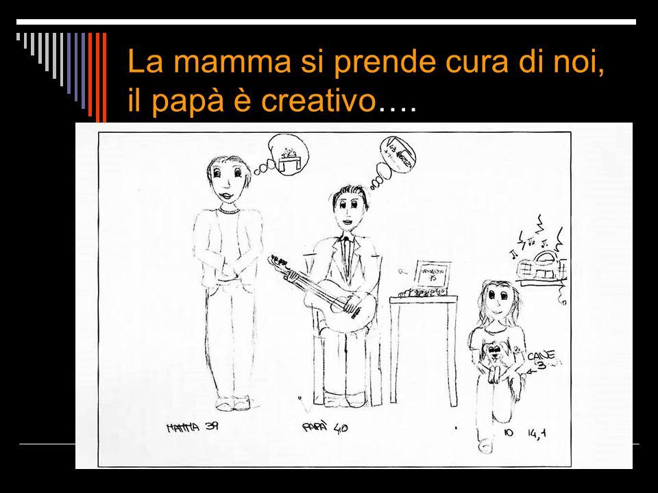 La mamma si prende cura di noi, il papà è creativo ….