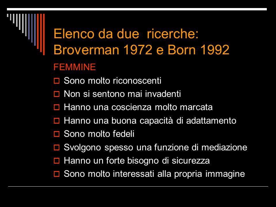 Elenco da due ricerche: Broverman 1972 e Born 1992 FEMMINE Sono molto riconoscenti Non si sentono mai invadenti Hanno una coscienza molto marcata Hann