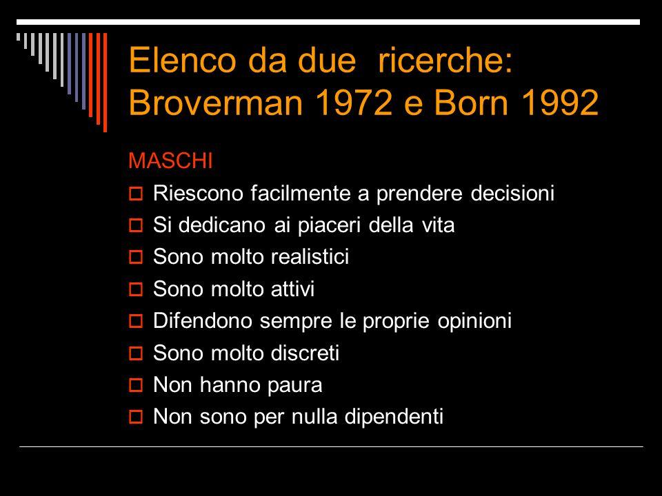 Elenco da due ricerche: Broverman 1972 e Born 1992 MASCHI Riescono facilmente a prendere decisioni Si dedicano ai piaceri della vita Sono molto realistici Sono molto attivi Difendono sempre le proprie opinioni Sono molto discreti Non hanno paura Non sono per nulla dipendenti