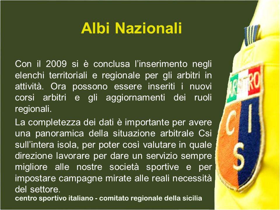 Albi Nazionali Con il 2009 si è conclusa linserimento negli elenchi territoriali e regionale per gli arbitri in attività.