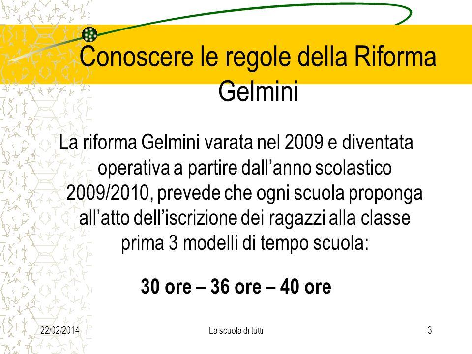 22/02/2014La scuola di tutti3 Conoscere le regole della Riforma Gelmini La riforma Gelmini varata nel 2009 e diventata operativa a partire dallanno sc