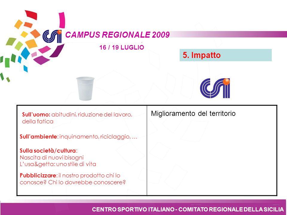 Tesseramento CENTRO SPORTIVO ITALIANO - COMITATO REGIONALE DELLA SICILIA CAMPUS REGIONALE 2009 16 / 19 LUGLIO 5.