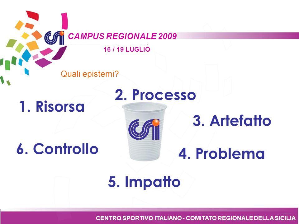 Tesseramento CENTRO SPORTIVO ITALIANO - COMITATO REGIONALE DELLA SICILIA CAMPUS REGIONALE 2009 16 / 19 LUGLIO Quali epistemi.