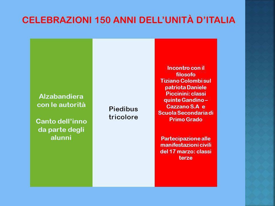 CELEBRAZIONI 150 ANNI DELLUNITÀ DITALIA Alzabandiera con le autorità Canto dellinno da parte degli alunni Piedibus tricolore Incontro con il filosofo