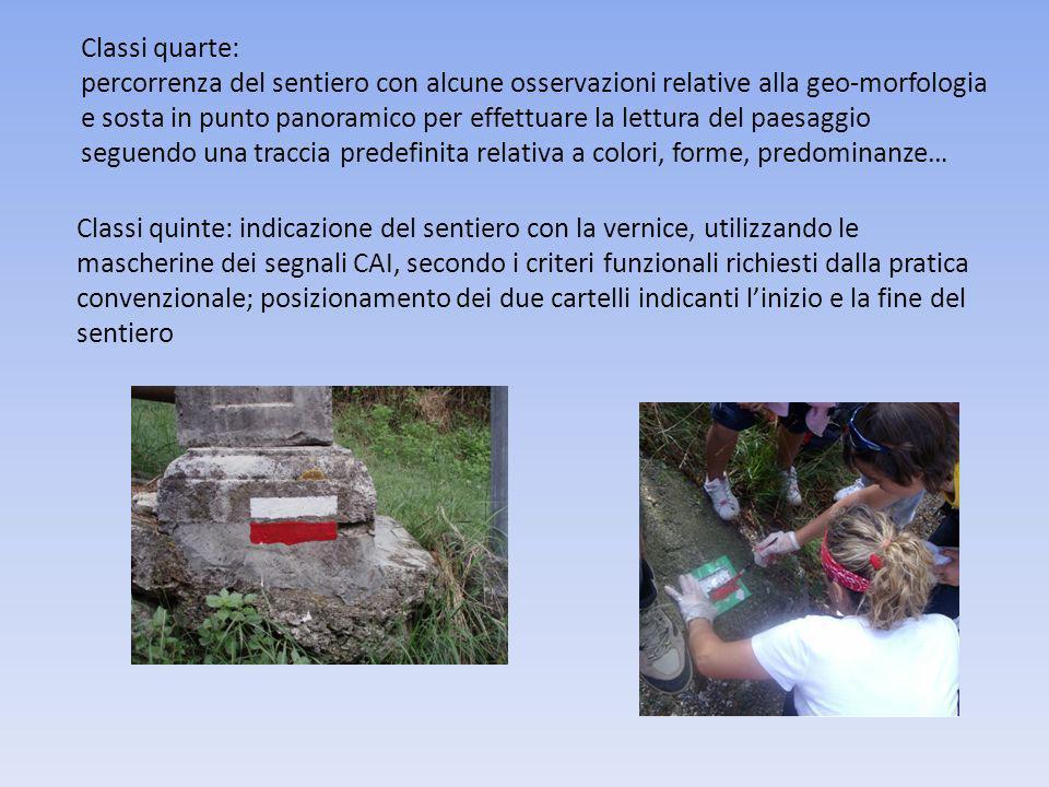 Classi quarte: percorrenza del sentiero con alcune osservazioni relative alla geo-morfologia e sosta in punto panoramico per effettuare la lettura del