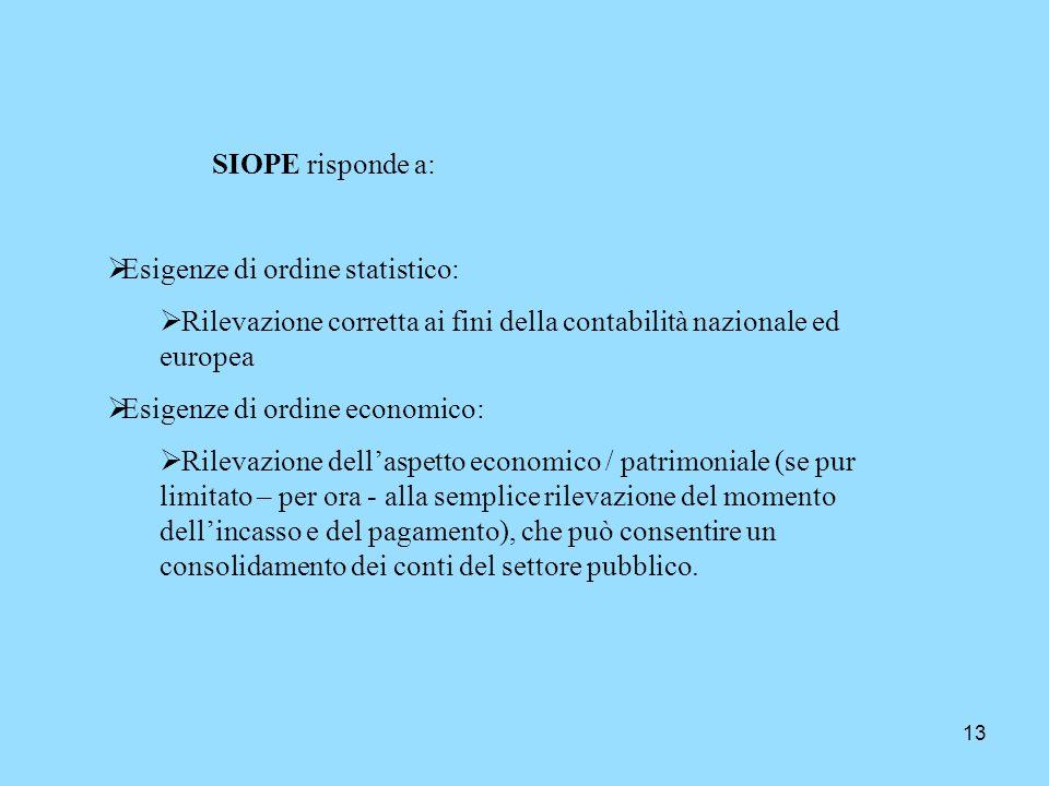 13 SIOPE risponde a: Esigenze di ordine statistico: Rilevazione corretta ai fini della contabilità nazionale ed europea Esigenze di ordine economico: