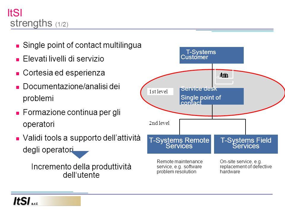 ItSI Strengths (2/2) Elevate competenze professionali Una visione a 360 gradi di tecnologie e servizi di gestione ICT Esperienza consolidata nella organizzazione del Service Desk Personale dipendente a tempo indeterminato, giovane e motivato Condivisione di tools e processi con la struttura T-Systems Internazionale We deliver services, not technology
