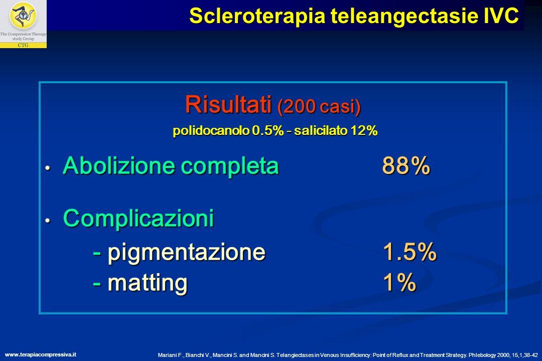Risultati (200 casi) polidocanolo 0.5% - salicilato 12% polidocanolo 0.5% - salicilato 12% Abolizione completa88% Abolizione completa88% Complicazioni